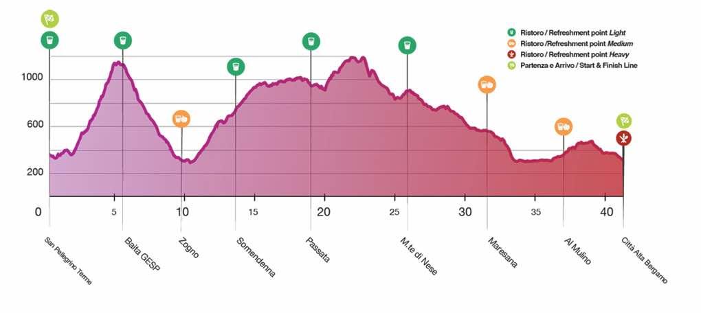 Marathon_trail